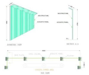 Ecotone Systems Noise barriers of vatika